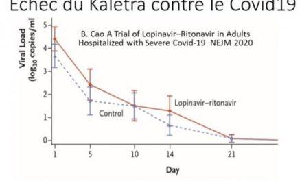 Essai Discovery et protocole Raoult. Comparaisons et urgence de traitement pour les patients actuels !
